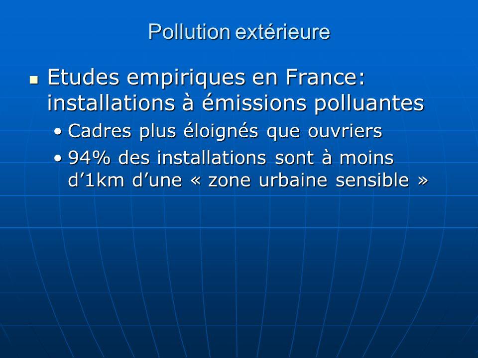 Pollution extérieure Etudes empiriques en France: installations à émissions polluantes Etudes empiriques en France: installations à émissions polluant