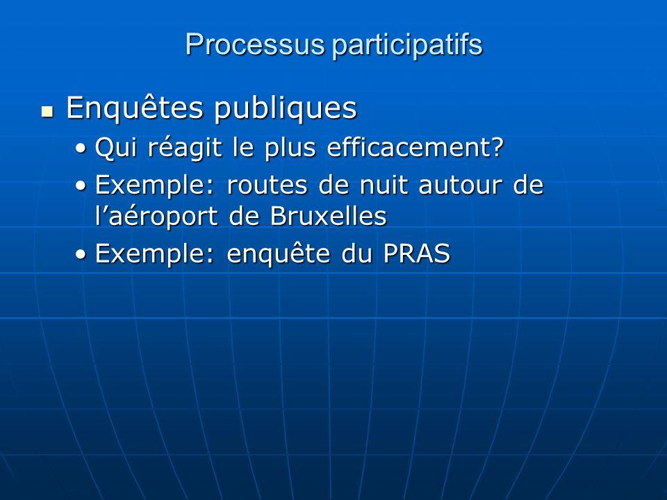 Processus participatifs Enquêtes publiques Enquêtes publiques Qui réagit le plus efficacement?Qui réagit le plus efficacement? Exemple: routes de nuit