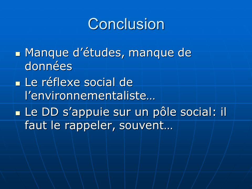 Conclusion Manque détudes, manque de données Manque détudes, manque de données Le réflexe social de lenvironnementaliste… Le réflexe social de lenviro