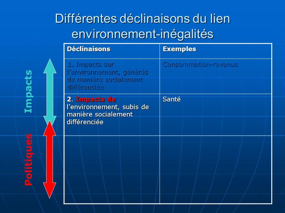 Donc… les politiques environnementales ne tiennent pas nécessairement compte des inégalités sociales