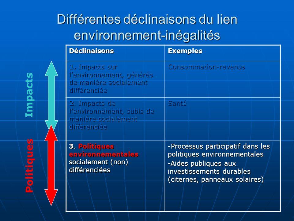 Pourquoi? Qui porte le débat environnemental? (1)