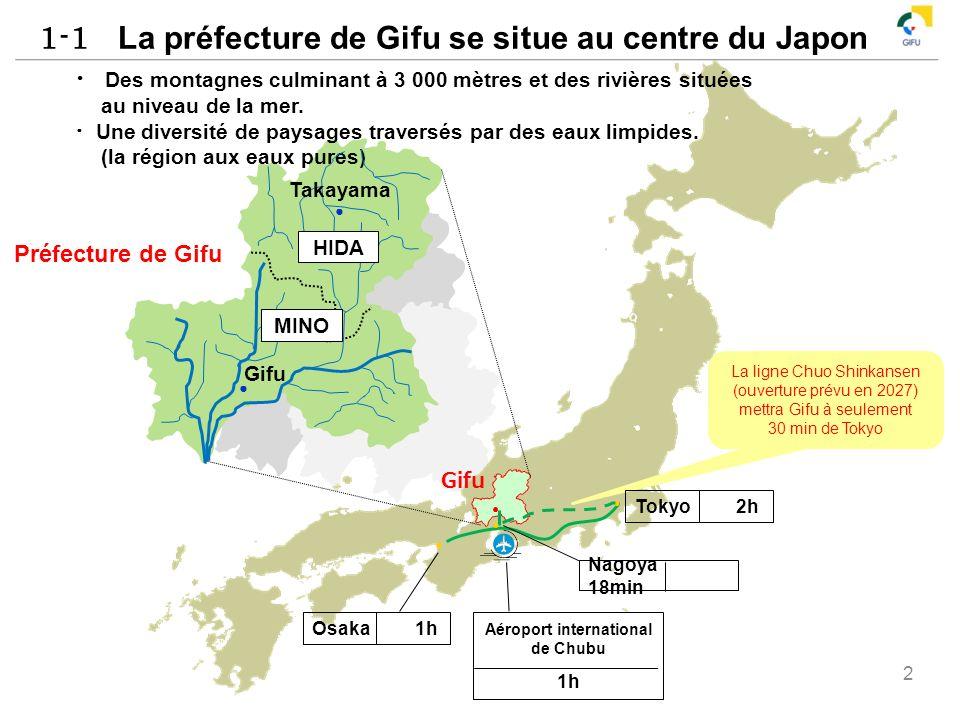 Préfecture de Gifu 1-1 La préfecture de Gifu se situe au centre du Japon 2 Des montagnes culminant à 3 000 mètres et des rivières situées au niveau de