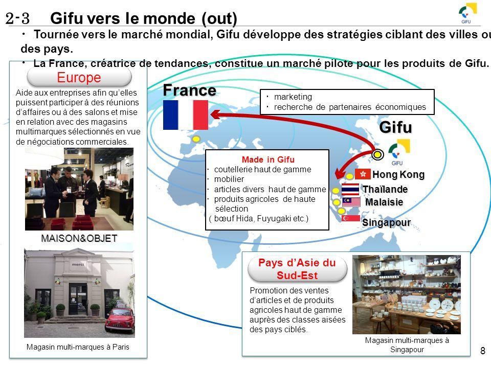 2-3 Gifu vers le monde (out) 8 Singapour Malaisie Thaïlande Hong Kong Gifu France Magasin multi-marques à Singapour Pays dAsie du Sud-Est Promotion de