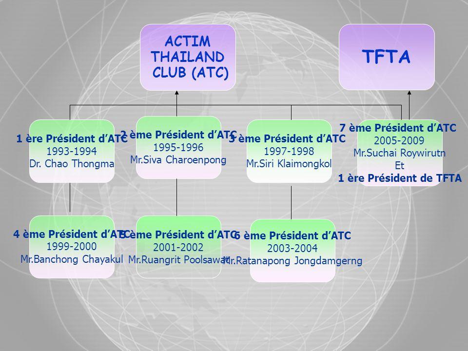 2 ème Président dATC 1995-1996 Mr.Siva Charoenpong 3 ème Président dATC 1997-1998 Mr.Siri Klaimongkol ACTIM THAILAND CLUB (ATC) TFTA 5 ème Président d