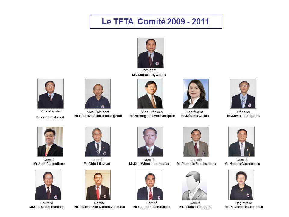 ATC & TFTA Activités Activités académiques à la haute lumière (certaines activités) - Le 24 décembre 2000 Séminaire technique LA ORGANISATION DES URBANTRANSPORT entre les francaise et thailandais sur le Mass Transit Systems à lhôtel Grand Hyatt Arawan.