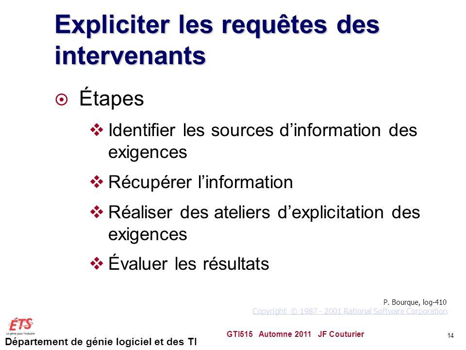 Département de génie logiciel et des TI 14 Expliciter les requêtes des intervenants Étapes Identifier les sources dinformation des exigences Récupérer