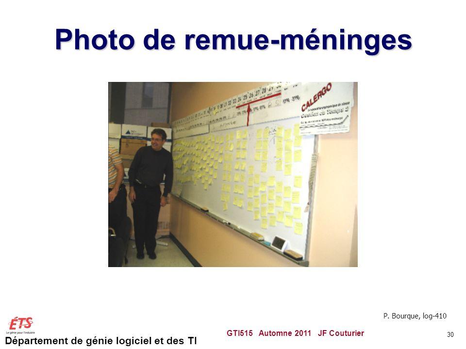 Département de génie logiciel et des TI 30 Photo de remue-méninges GTI515 Automne 2011 JF Couturier P. Bourque, log-410