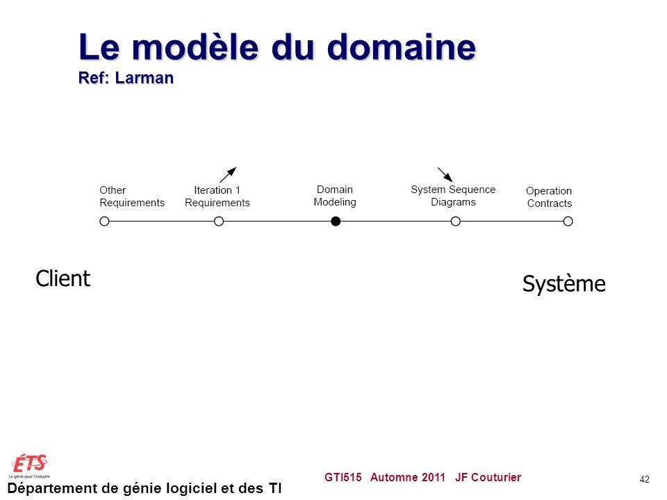 Département de génie logiciel et des TI Le modèle du domaine Ref: Larman GTI515 Automne 2011 JF Couturier Client Système 42