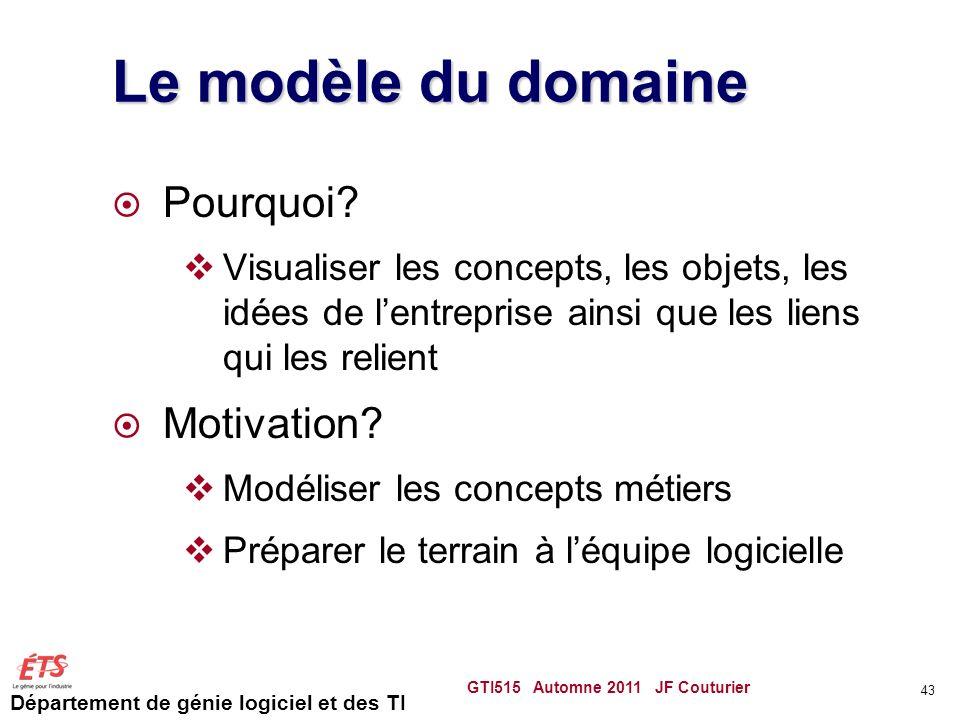 Département de génie logiciel et des TI Le modèle du domaine Pourquoi? Visualiser les concepts, les objets, les idées de lentreprise ainsi que les lie