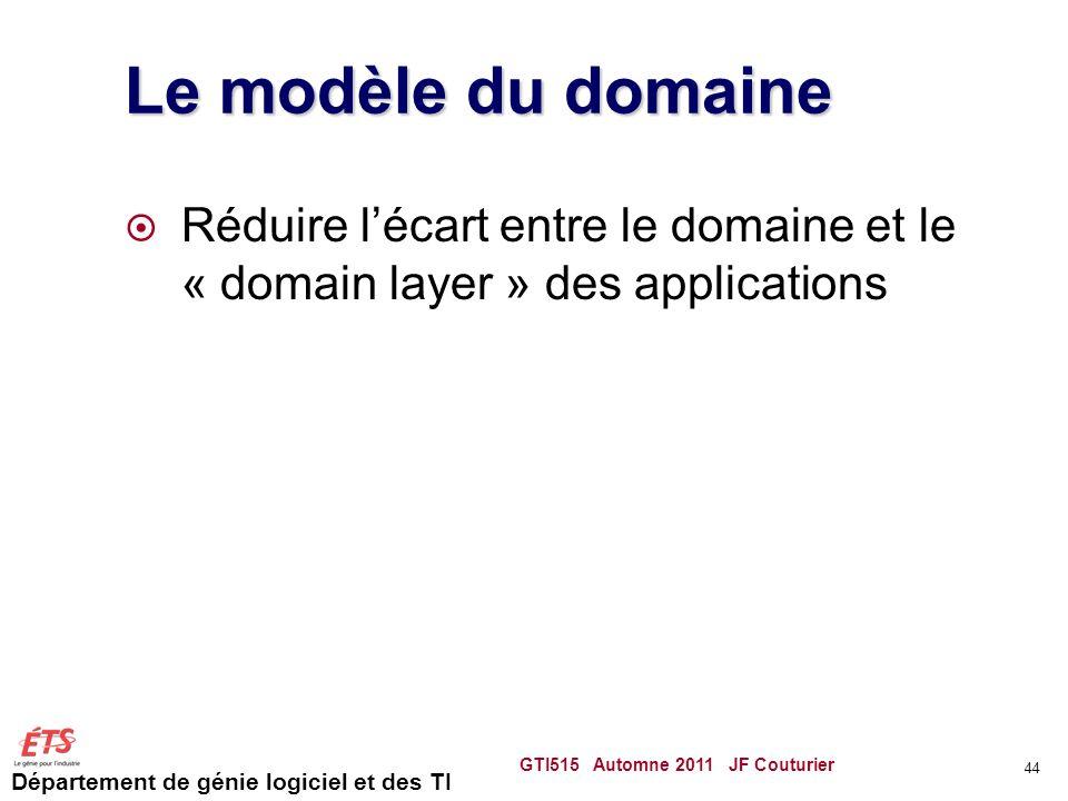 Département de génie logiciel et des TI Le modèle du domaine Réduire lécart entre le domaine et le « domain layer » des applications GTI515 Automne 20