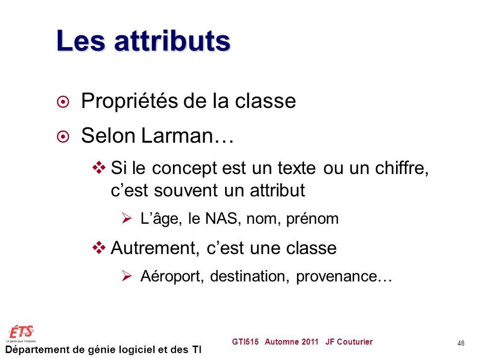 Département de génie logiciel et des TI Les attributs Propriétés de la classe Selon Larman… Si le concept est un texte ou un chiffre, cest souvent un