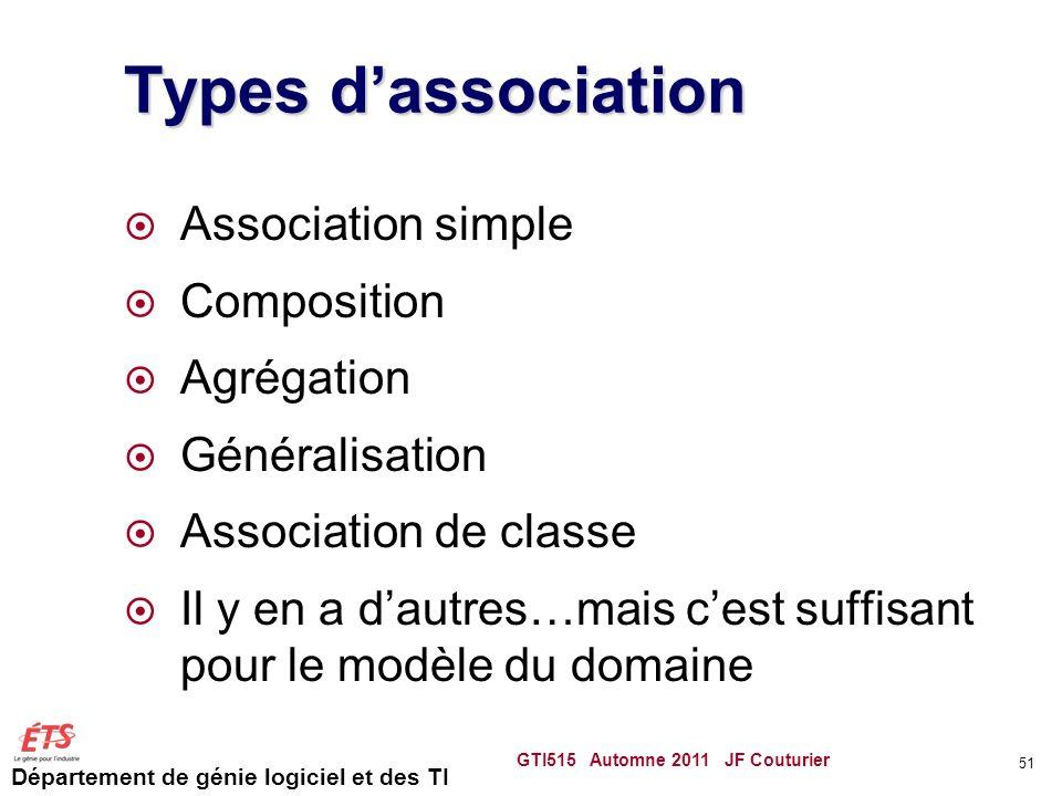 Département de génie logiciel et des TI Types dassociation Association simple Composition Agrégation Généralisation Association de classe Il y en a da