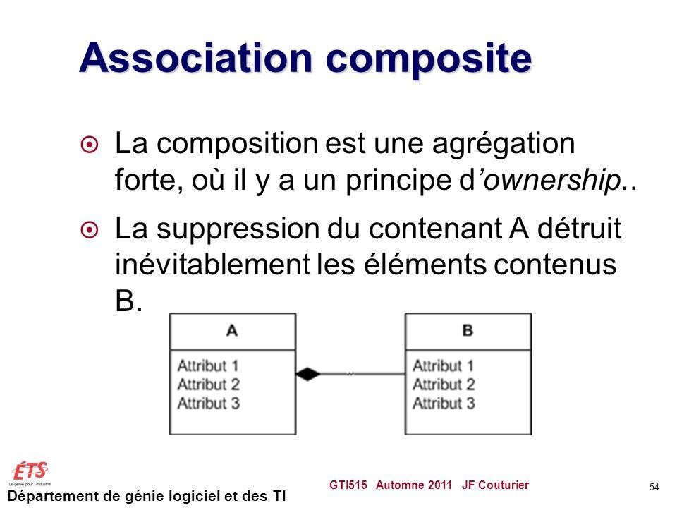 Département de génie logiciel et des TI Association composite La composition est une agrégation forte, où il y a un principe downership.. La suppressi