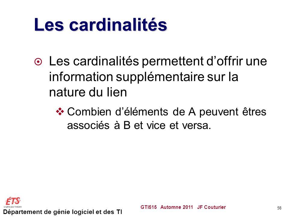 Département de génie logiciel et des TI Les cardinalités Les cardinalités permettent doffrir une information supplémentaire sur la nature du lien Comb