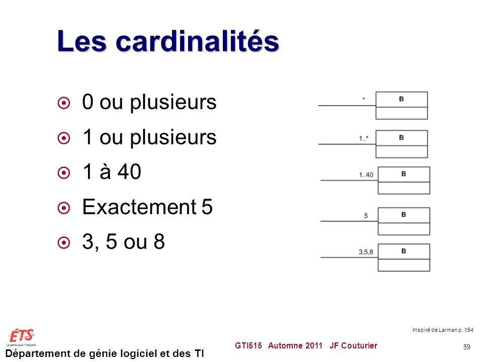 Département de génie logiciel et des TI Les cardinalités 0 ou plusieurs 1 ou plusieurs 1 à 40 Exactement 5 3, 5 ou 8 GTI515 Automne 2011 JF Couturier