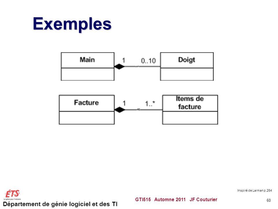 Département de génie logiciel et des TI Exemples GTI515 Automne 2011 JF Couturier 60 Inspiré de Larman p.264