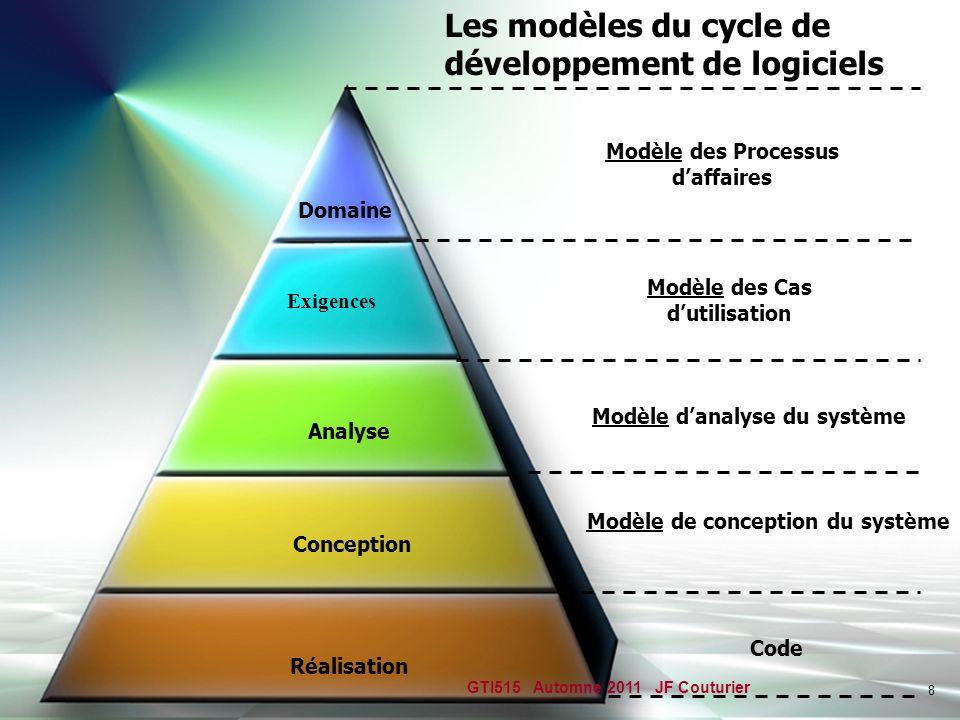 Département de génie logiciel et des TI 8 Exigences Domaine Analyse Conception Réalisation Modèle des Processus daffaires Modèle danalyse du système M