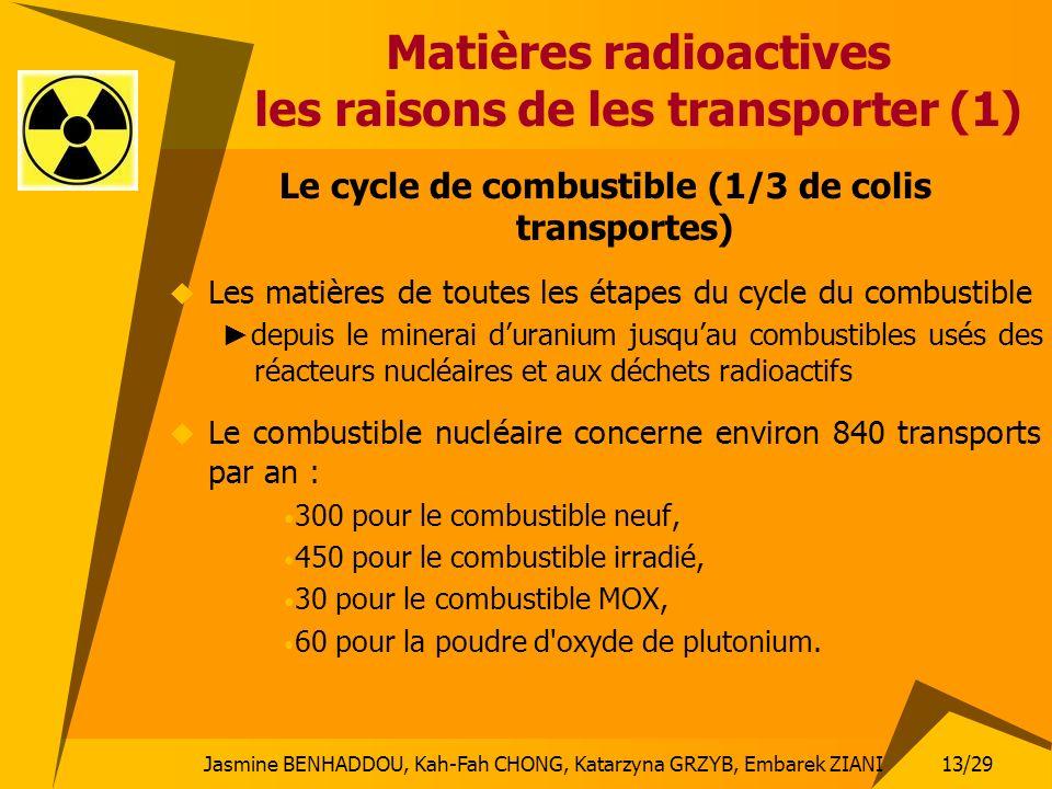 Jasmine BENHADDOU, Kah-Fah CHONG, Katarzyna GRZYB, Embarek ZIANI 13/29 Matières radioactives les raisons de les transporter (1) Le cycle de combustibl