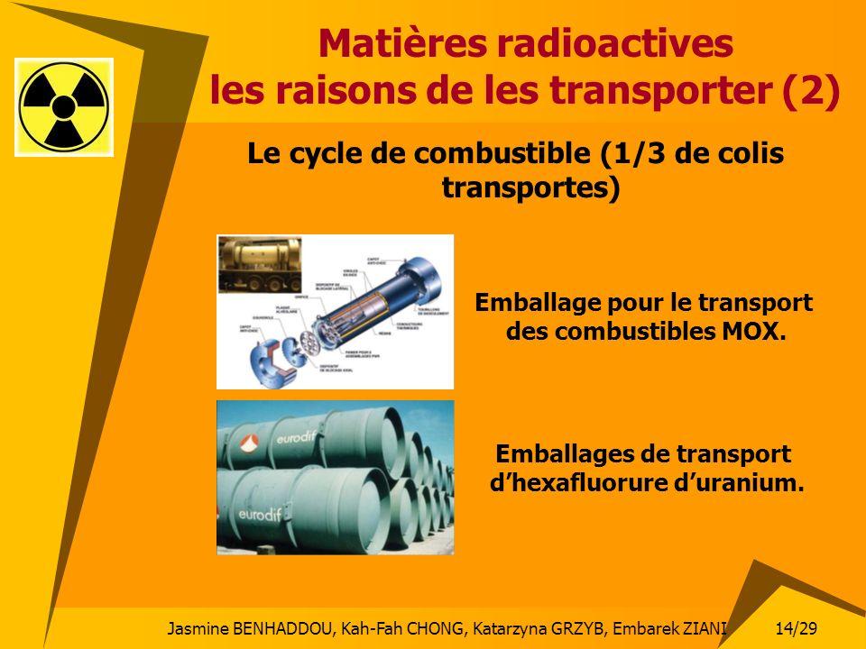 Jasmine BENHADDOU, Kah-Fah CHONG, Katarzyna GRZYB, Embarek ZIANI 14/29 Matières radioactives les raisons de les transporter (2) Le cycle de combustibl