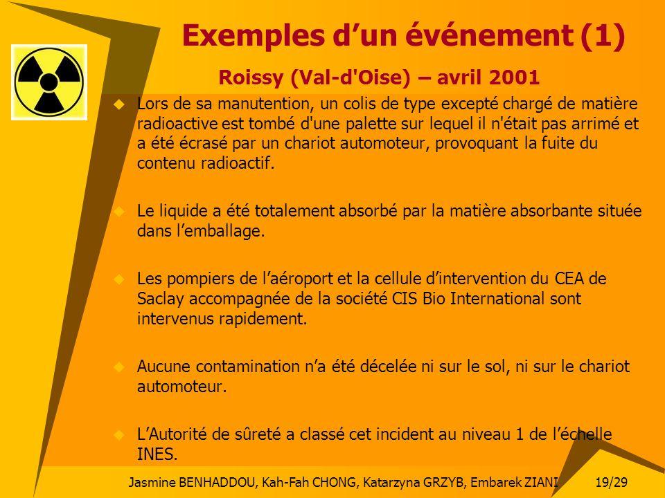 Jasmine BENHADDOU, Kah-Fah CHONG, Katarzyna GRZYB, Embarek ZIANI 19/29 Exemples dun événement (1) Roissy (Val-d'Oise) – avril 2001 Lors de sa manutent