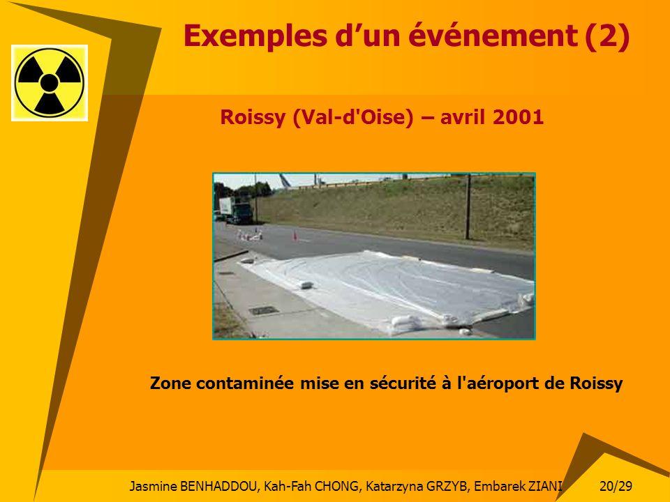 Jasmine BENHADDOU, Kah-Fah CHONG, Katarzyna GRZYB, Embarek ZIANI 20/29 Exemples dun événement (2) Roissy (Val-d'Oise) – avril 2001 Zone contaminée mis