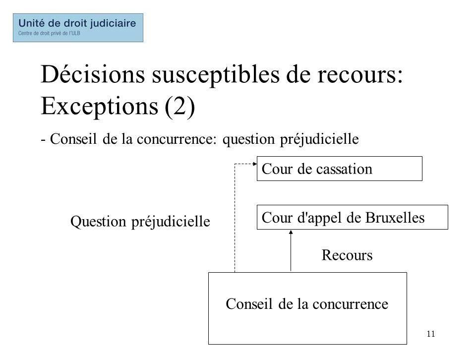 11 Décisions susceptibles de recours: Exceptions (2) - Conseil de la concurrence: question préjudicielle Cour de cassation Cour d'appel de Bruxelles Q