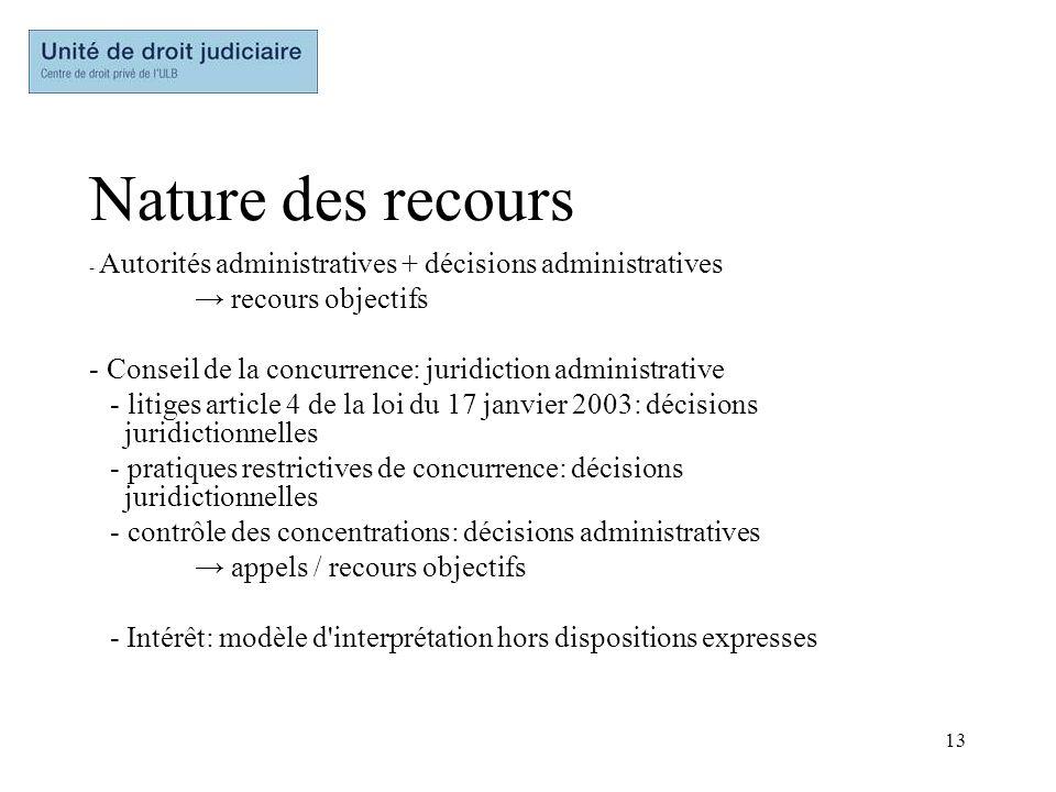 13 Nature des recours - Autorités administratives + décisions administratives recours objectifs - Conseil de la concurrence: juridiction administrativ