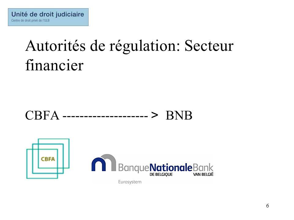 6 Autorités de régulation: Secteur financier CBFA -------------------- BNB
