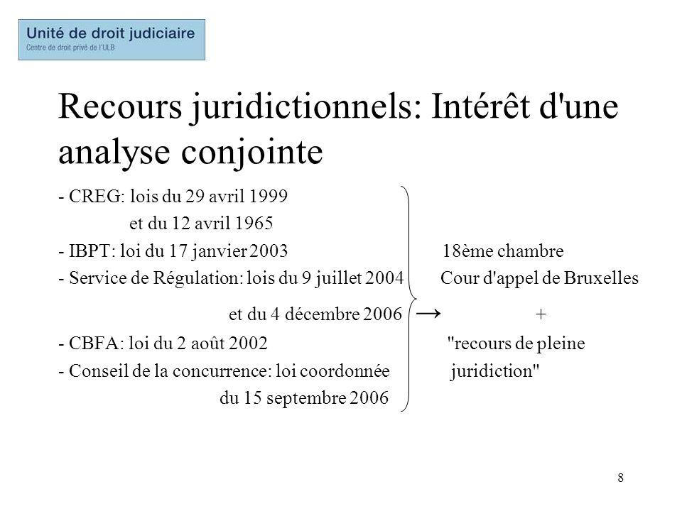 8 Recours juridictionnels: Intérêt d'une analyse conjointe - CREG: lois du 29 avril 1999 et du 12 avril 1965 - IBPT: loi du 17 janvier 2003 18ème cham