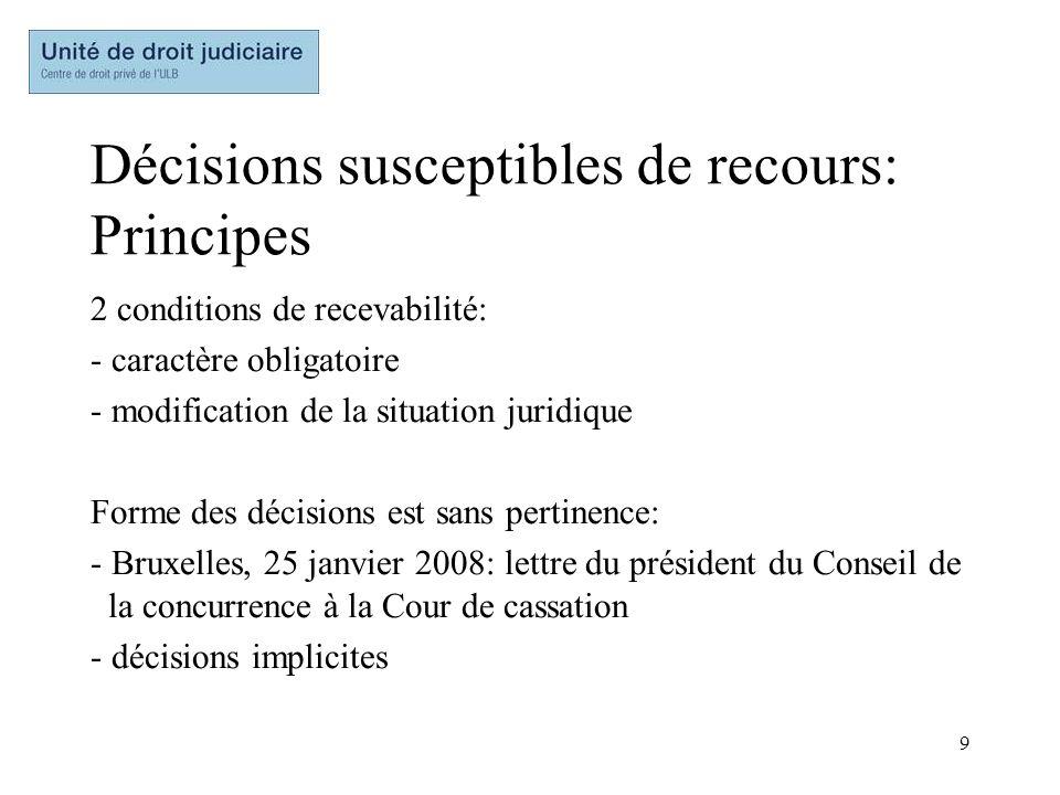 9 Décisions susceptibles de recours: Principes 2 conditions de recevabilité: - caractère obligatoire - modification de la situation juridique Forme de