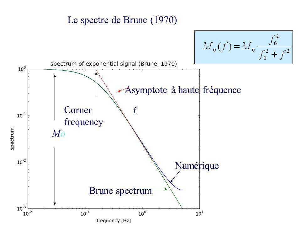 MoMo Corner frequency Asymptote à haute fréquence Numérique Le spectre de Brune (1970) Brune spectrum f-2
