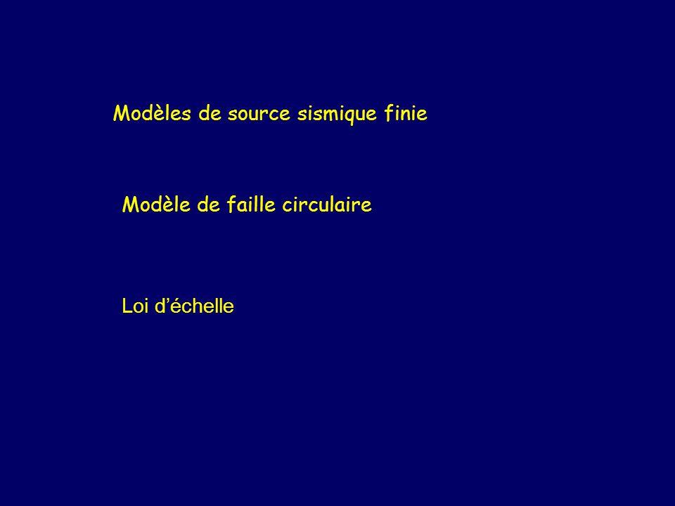 Modèles de source sismique finie Loi déchelle Modèle de faille circulaire