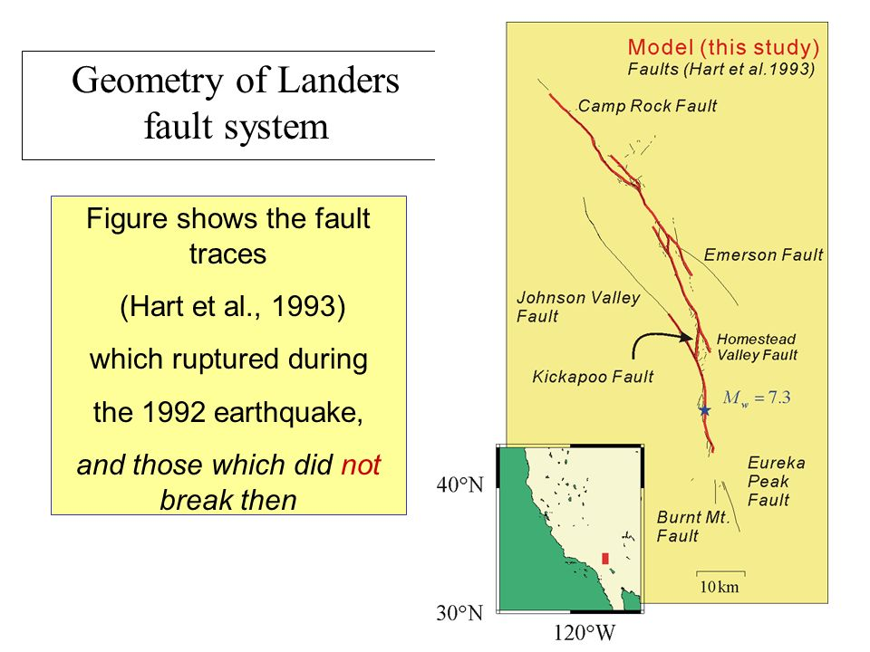 Earthquakes as dynamic shear ruptures Final slip observed on the fault as determined from Geology, Geodesy and Seismology Epicenter Modèle ENS (Peyrat, Aochi, Olsen, Madariaga) Pre-existing Fault system in the Mojave desert
