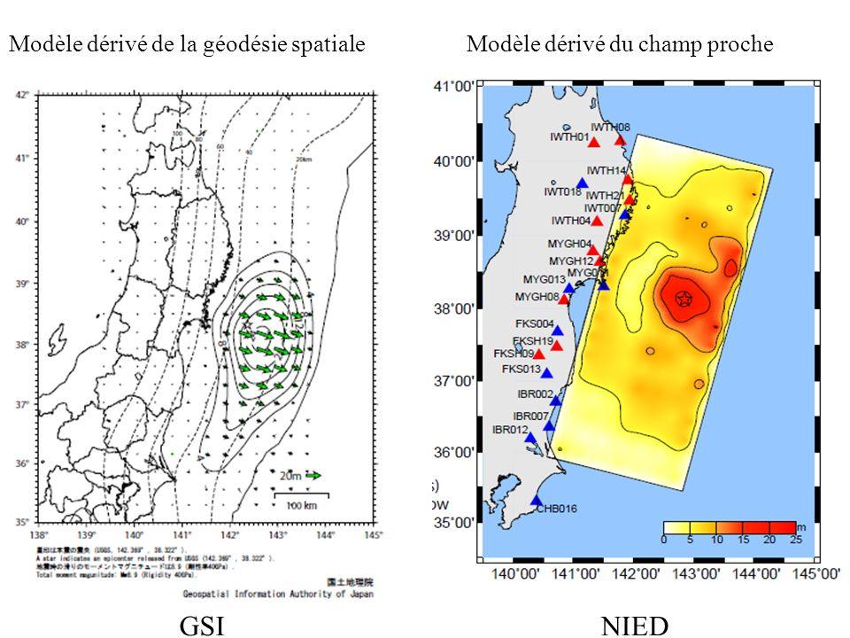 Modèle dérivé du champ proche NIED Modèle dérivé de la géodésie spatiale GSI