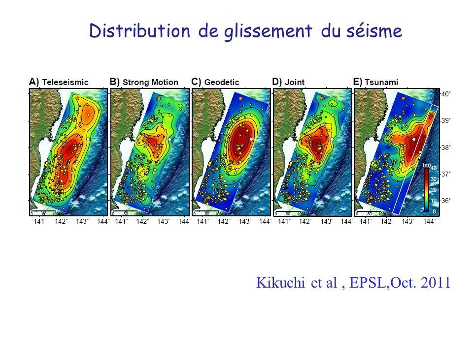 Distribution de glissement du séisme Kikuchi et al, EPSL,Oct. 2011