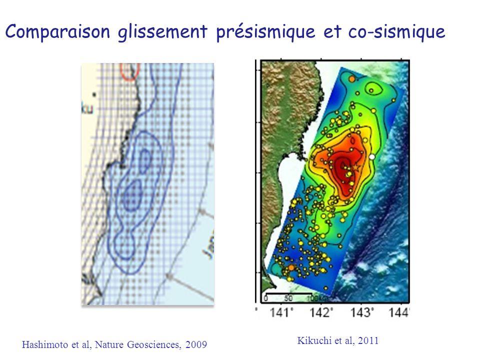 Comparaison glissement présismique et co-sismique Kikuchi et al, 2011 Hashimoto et al, Nature Geosciences, 2009
