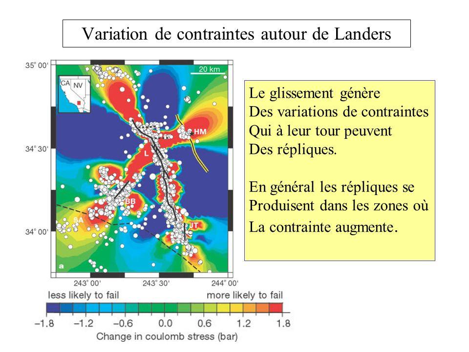 Variation de contraintes autour de Landers Le glissement génère Des variations de contraintes Qui à leur tour peuvent Des répliques. En général les ré