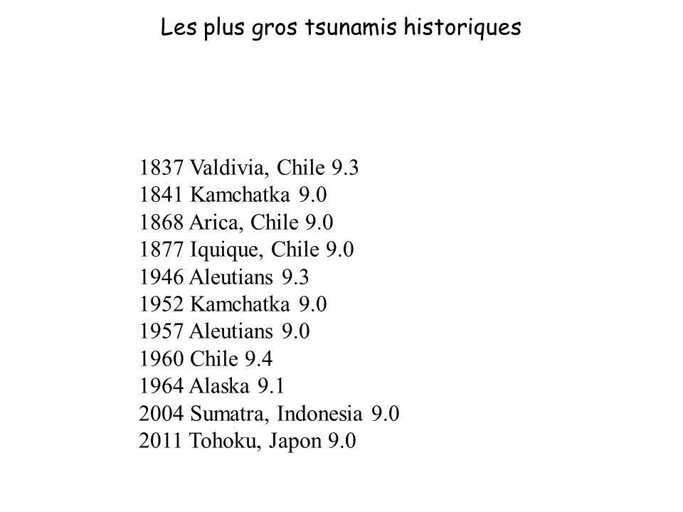 Les plus gros tsunamis historiques 1837 Valdivia, Chile 9.3 1841 Kamchatka 9.0 1868 Arica, Chile 9.0 1877 Iquique, Chile 9.0 1946 Aleutians 9.3 1952 K