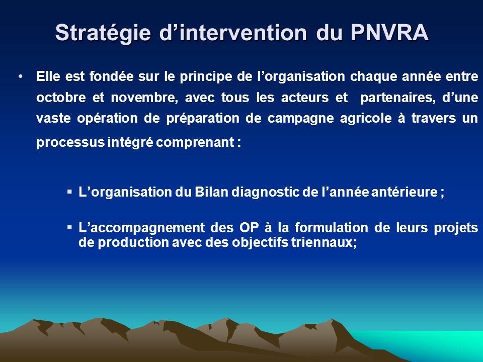 Stratégie dintervention du PNVRA Elle est fondée sur le principe de lorganisation chaque année entre octobre et novembre, avec tous les acteurs et par
