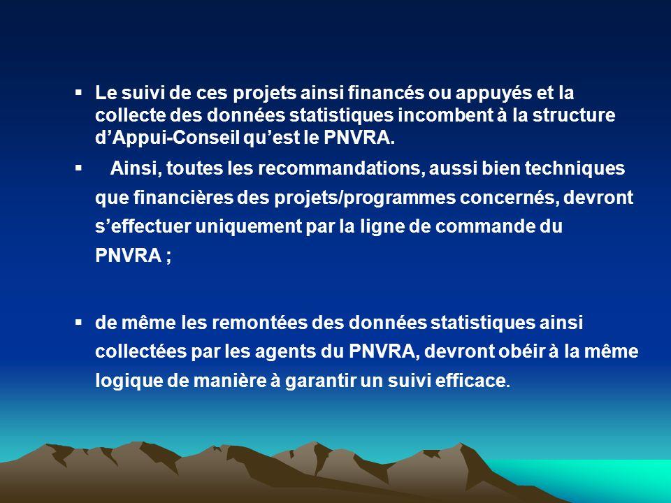 Le suivi de ces projets ainsi financés ou appuyés et la collecte des données statistiques incombent à la structure dAppui-Conseil quest le PNVRA. Ains