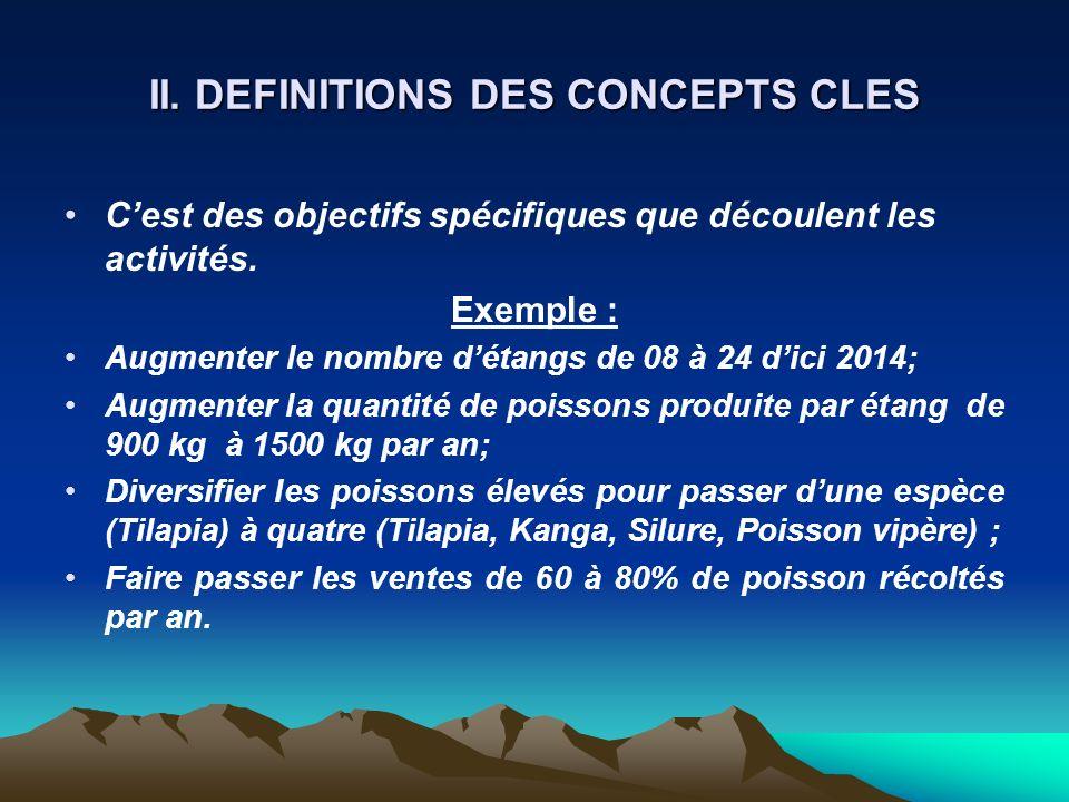 II. DEFINITIONS DES CONCEPTS CLES Cest des objectifs spécifiques que découlent les activités. Exemple : Augmenter le nombre détangs de 08 à 24 dici 20
