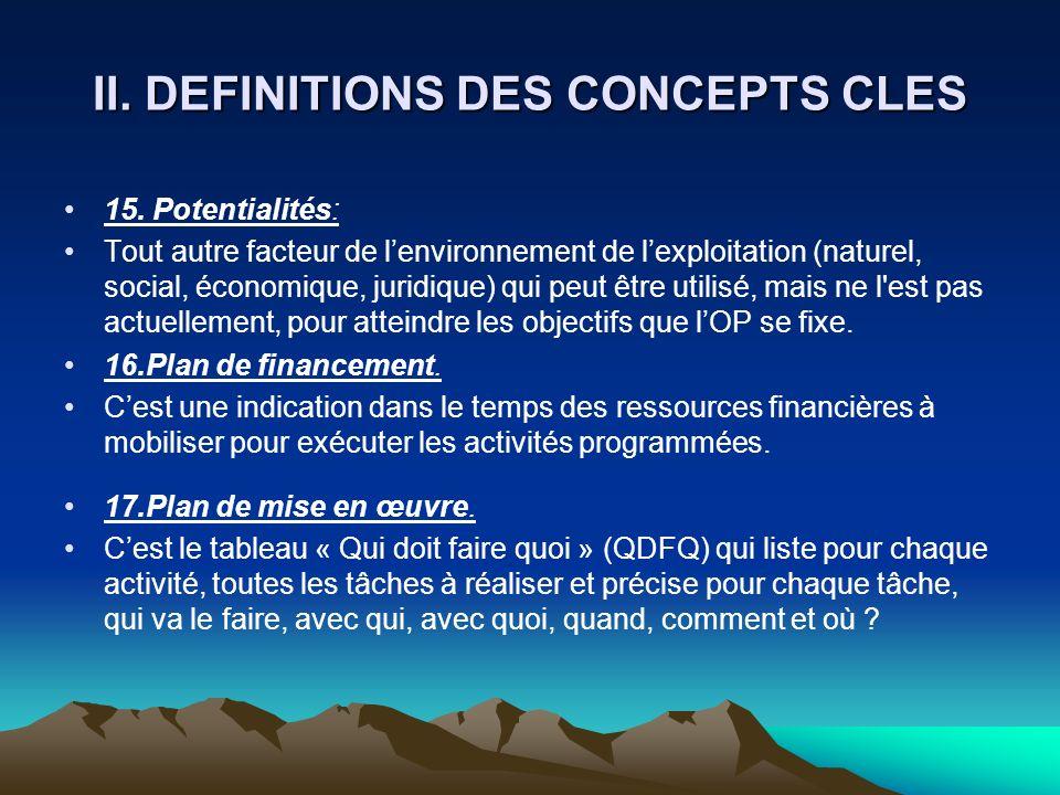 II. DEFINITIONS DES CONCEPTS CLES 15. Potentialités: Tout autre facteur de lenvironnement de lexploitation (naturel, social, économique, juridique) qu