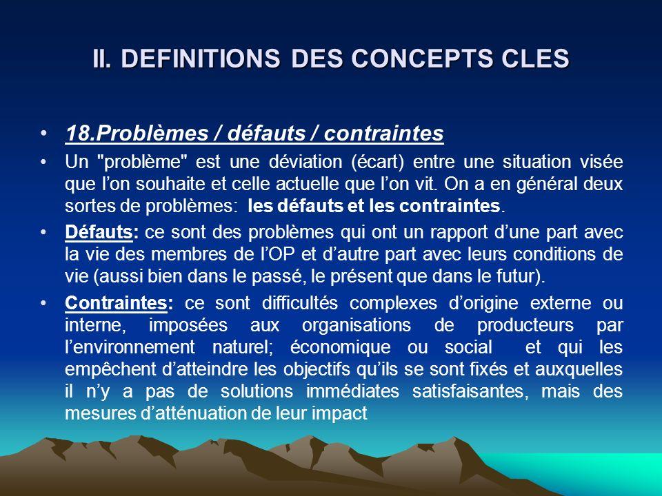 II. DEFINITIONS DES CONCEPTS CLES 18.Problèmes / défauts / contraintes Un