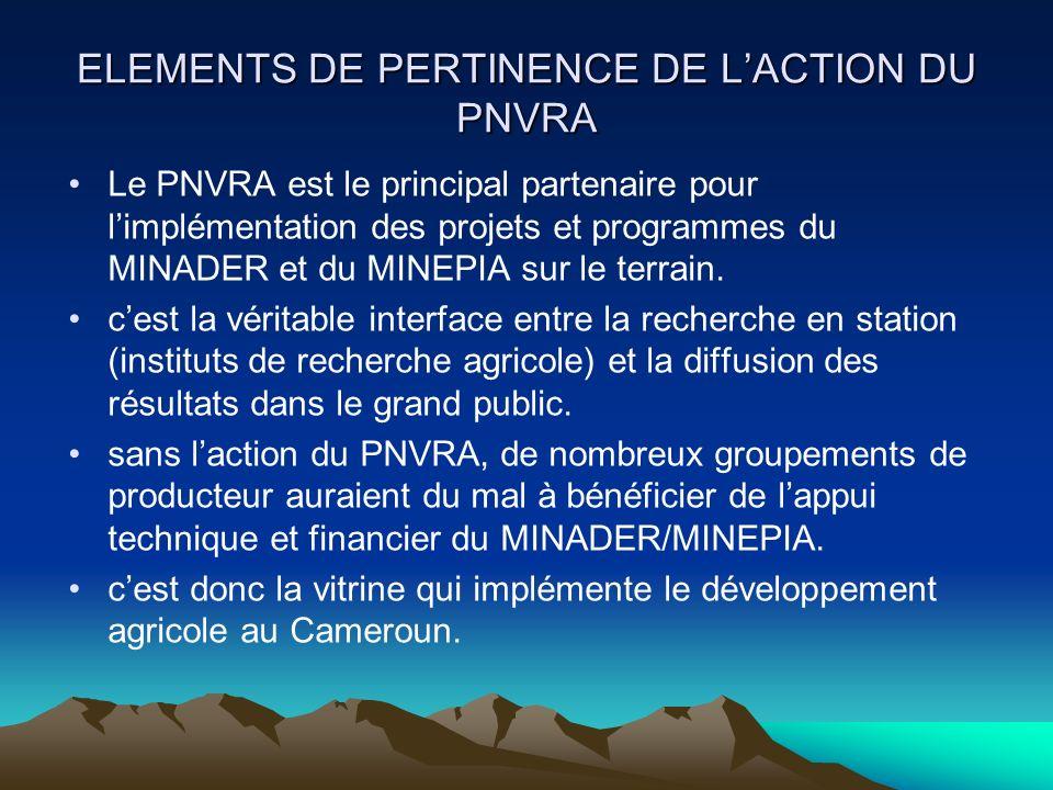 ELEMENTS DE PERTINENCE DE LACTION DU PNVRA Le PNVRA est le principal partenaire pour limplémentation des projets et programmes du MINADER et du MINEPI