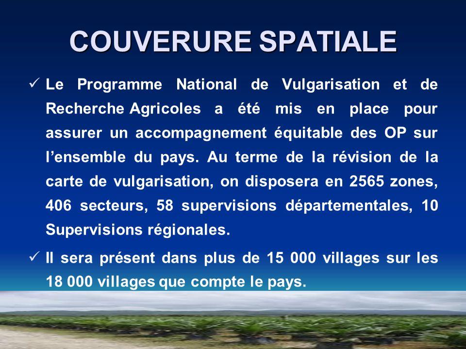 COUVERURE SPATIALE Le Programme National de Vulgarisation et de Recherche Agricoles a été mis en place pour assurer un accompagnement équitable des OP