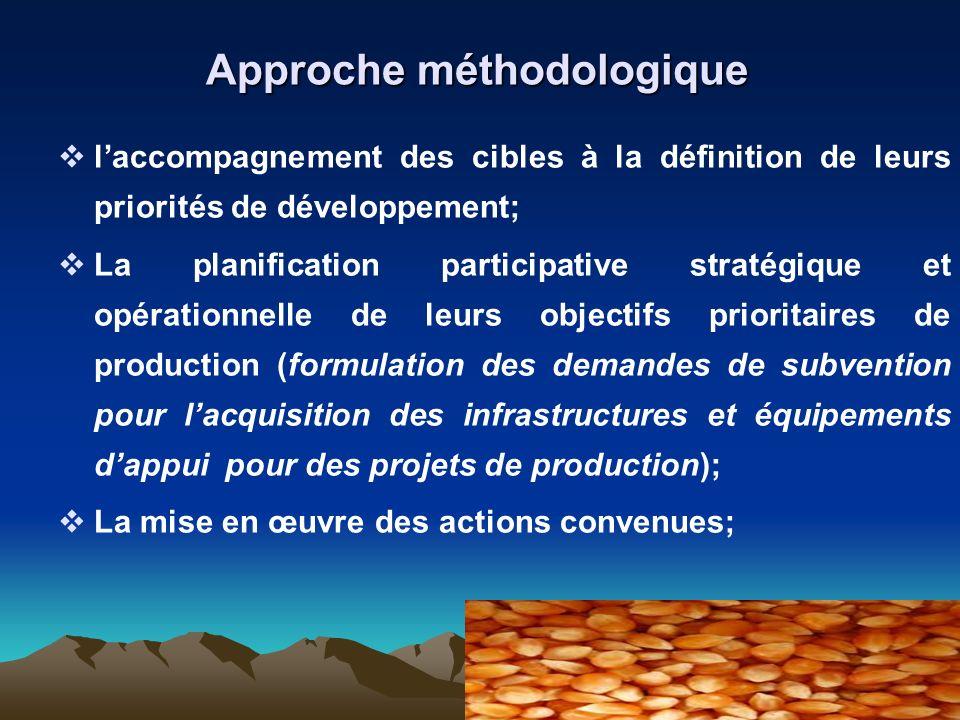 Approche méthodologique laccompagnement des cibles à la définition de leurs priorités de développement; La planification participative stratégique et