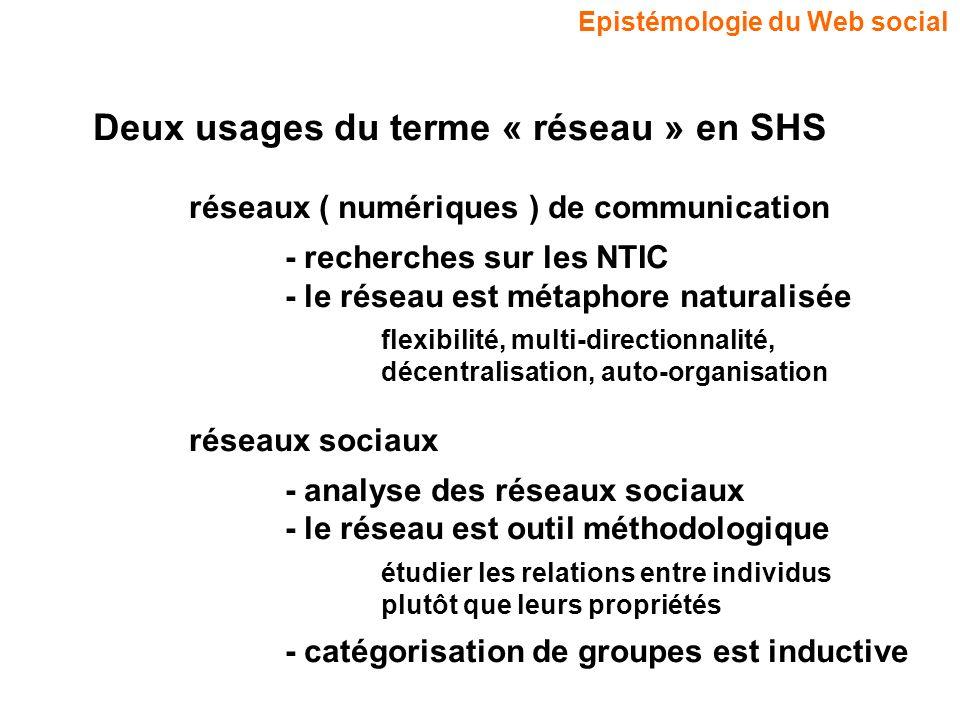 Deux usages du terme « réseau » en SHS réseaux ( numériques ) de communication - recherches sur les NTIC - le réseau est métaphore naturalisée flexibilité, multi-directionnalité, décentralisation, auto-organisation réseaux sociaux - analyse des réseaux sociaux - le réseau est outil méthodologique étudier les relations entre individus plutôt que leurs propriétés - catégorisation de groupes est inductive
