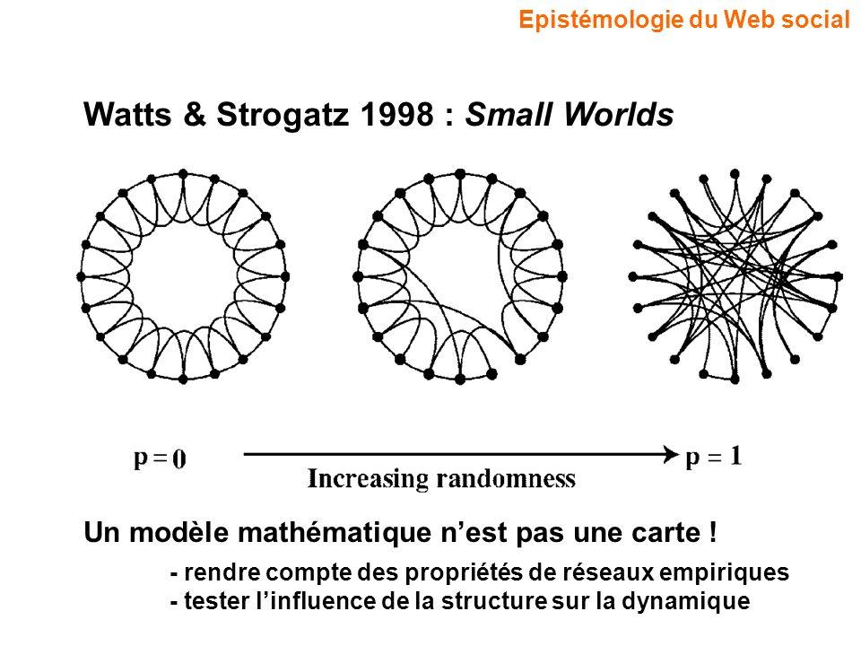 Epistémologie du Web social Watts & Strogatz 1998 : Small Worlds Un modèle mathématique nest pas une carte ! - rendre compte des propriétés de réseaux