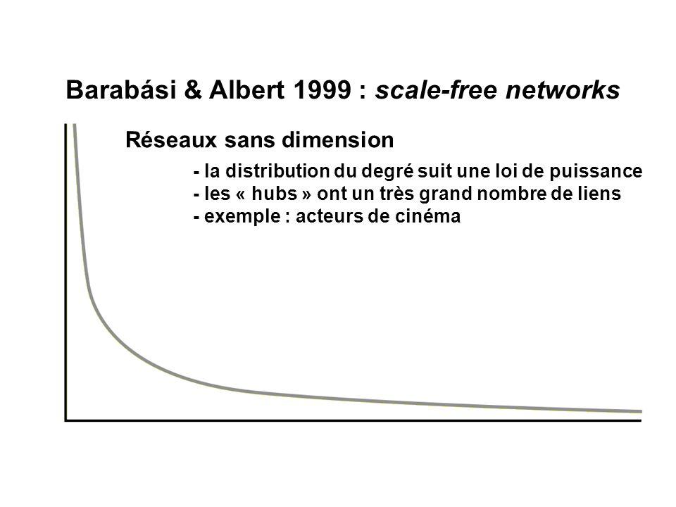 Epistémologie du Web social Barabási & Albert 1999 : scale-free networks Réseaux sans dimension - la distribution du degré suit une loi de puissance - les « hubs » ont un très grand nombre de liens - exemple : acteurs de cinéma
