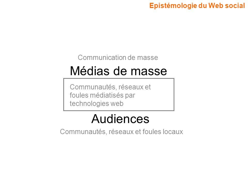 Epistémologie du Web social Communautés, réseaux et foules médiatisés par technologies web Médias de masse Communication de masse Audiences Communautés, réseaux et foules locaux